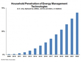 energy-management-tech-2012.jpg
