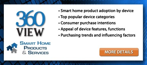 The smart home market is accelerating as more consumers discover the value of connected products over their predecessors. This annual 360 View provides the latest data on consumer purchase behavior and preferences that provide critical intelligence for smart home business strategies. Topics include smart product adoption and purchase intention across multiple product categories, purchase channels and installation preferences, voice and control platforms, app engagement, product feature ratings by device category and attitudes about data privacy and security.