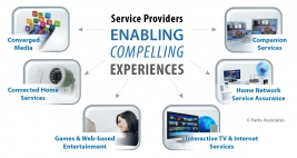service-providers-experiences-graphic-02-medi